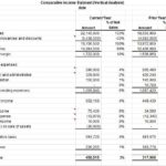 7 Free Income Statement Templates