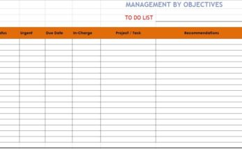 Project Activity List Template 09