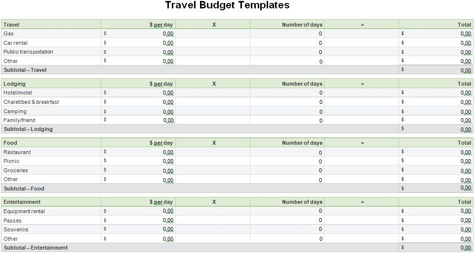 Travel Budget Templates - Best Office Files