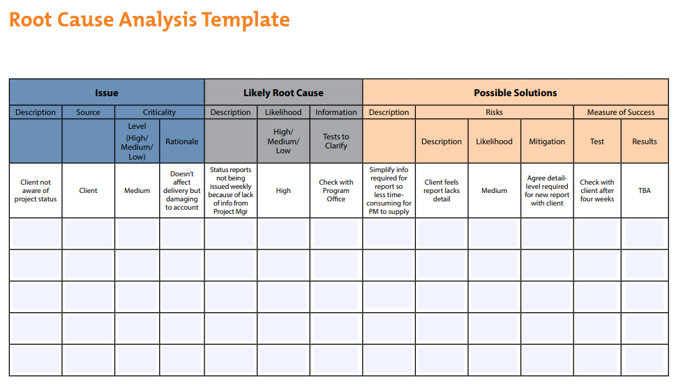 Root Cause Analysis Template 01