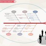 24 Free Root Cause Analysis Templates
